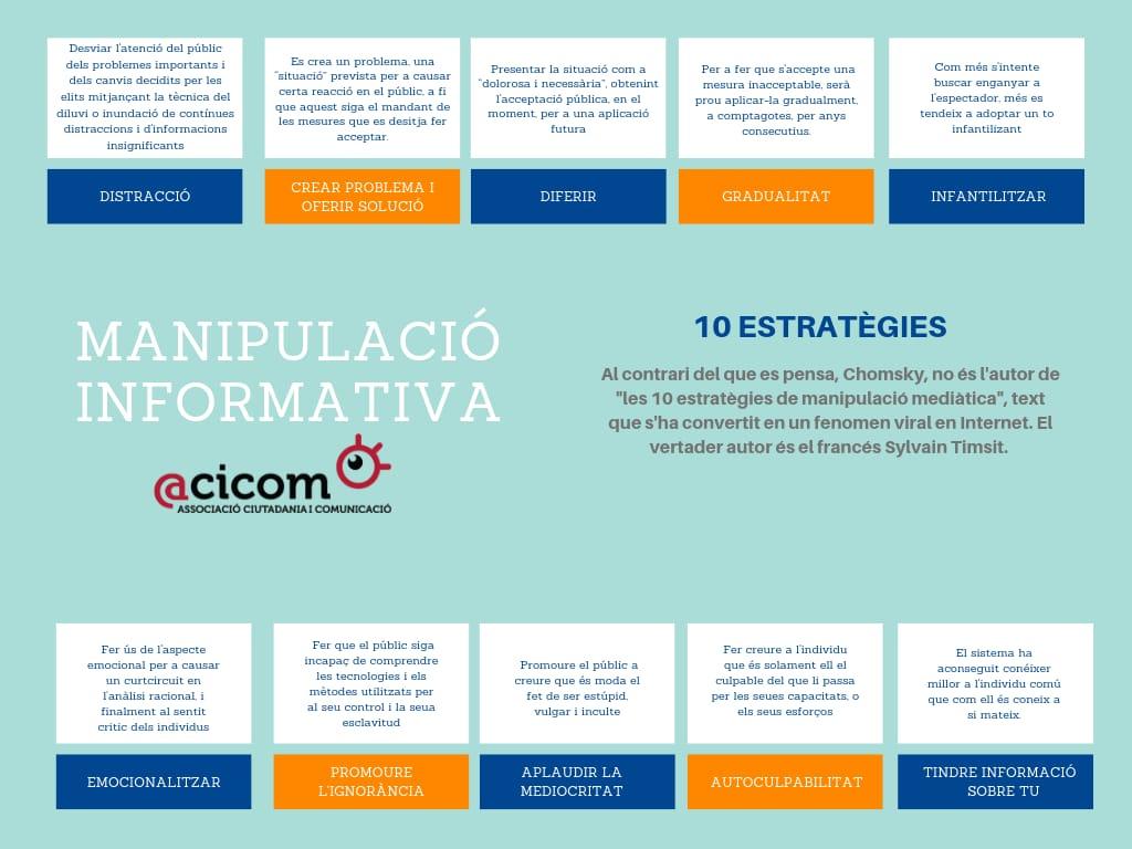 10 Estratègies de manipulació informativa