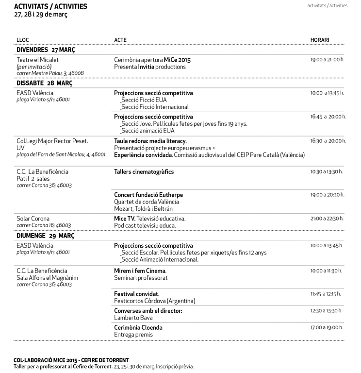 Activitats MICE 2015
