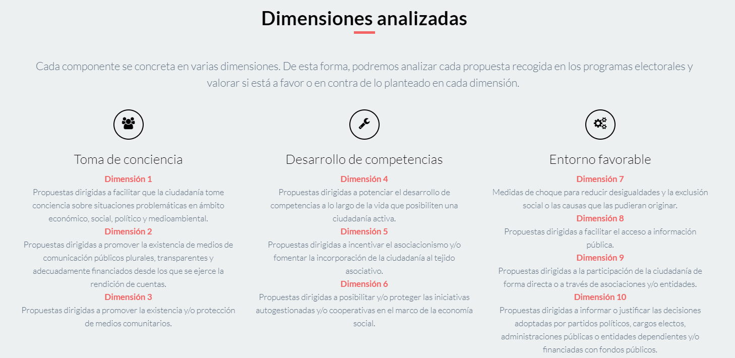 iE24-M Dimensiones analizadas